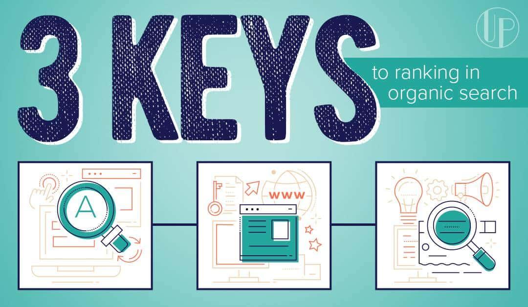 3 Keys to Ranking in Organic Search